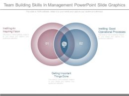 Team Building Skills In Management Powerpoint Slide Graphics