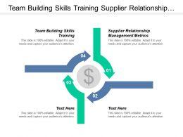 Team Building Skills Training Supplier Relationship Management Metrics Cpb