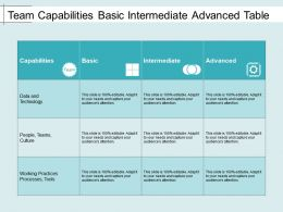 Team Capabilities Basic Intermediate Advanced Table