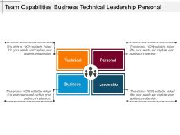 Team Capabilities Business Technical Leadership Personal