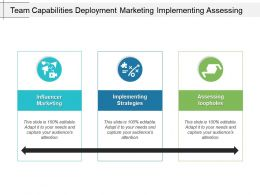 Team Capabilities Deployment Marketing Implementing Assessing