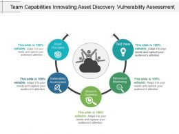 Team Capabilities Innovating Asset Discovery Vulnerability Assessment