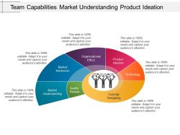 Team Capabilities Market Understanding Product Ideation