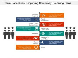 Team Capabilities Simplifying Complexity Preparing Plans