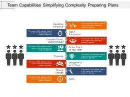 Team Capabilities Simplifying Complexity Preparing Plans