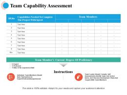 Team Capability Assessment Instructions Ppt Powerpoint Presentation File Gallery