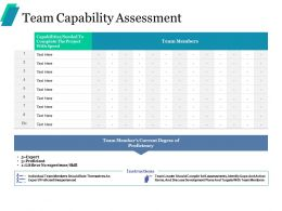 Team Capability Assessment Ppt Portfolio Infographic Template