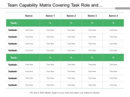 Team Capability Matrix Covering Task Role And Participation In Percent