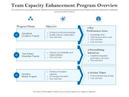 Team Capacity Enhancement Program Overview