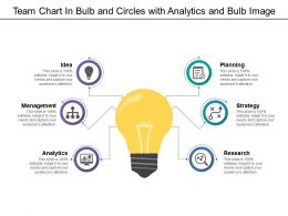 Team Chart In Bulb And Circles With Analytics And Bulb Image