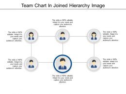 Team Chart In Joined Hierarchy Image