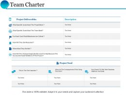 Team Charter Targets Ppt Powerpoint Presentation Inspiration Slide Download
