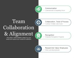 Team Collaboration And Alignment Powerpoint Slide Designs