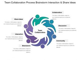 Team Collaboration Process Brainstorm Interaction And Share Ideas
