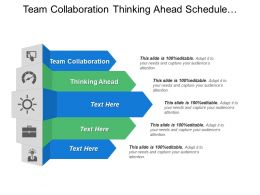 Team Collaboration Thinking Ahead Schedule Iteration Phases Development Cycles