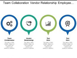 Team Collaboration Vendor Relationship Employee Integration Leadership Training