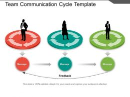 Team Communication Cycle Template Ppt Design