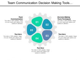 Team Communication Decision Making Tools Techniques Feedback Loop Cpb