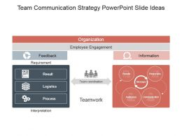 Team Communication Strategy Powerpoint Slide Ideas
