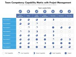 Team Competency Capability Matrix With Project Management
