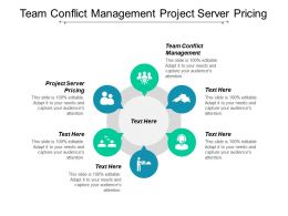 Team Conflict Management Project Server Pricing Management Quality Control Cpb