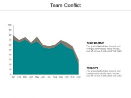 Team Conflict Ppt Powerpoint Presentation Outline Outfit Cpb