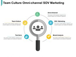 Team Culture Omni Channel Sov Marketing Brand Analysis Cpb