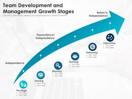 Team Development And Management Growth Stages