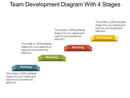 Team Development Diagram With 4 Stages