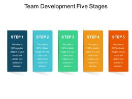 Team Development Five Stages
