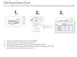 Team Development Five Steps Graph