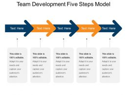 Team Development Five Steps Model