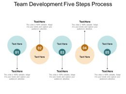 Team Development Five Steps Process