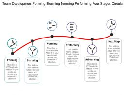 Team Development Forming Storming Norming Performing Four Stages Circular 2