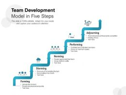 Team Development Model In Five Steps