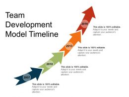 Team Development Model Timeline