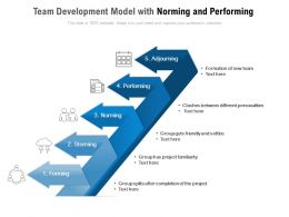 Team Development Model With Norming And Performing