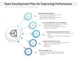 Team Development Plan For Improving Performance