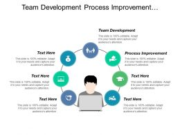 Team Development Process Improvement Management Decision Making Process Cpb