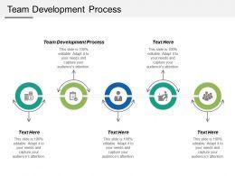 Team Development Process Ppt Powerpoint Presentation Ideas Infographics Cpb