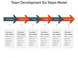 Team Development Six Steps Model