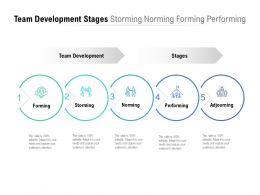 Team Development Stages Storming Norming Forming Performing