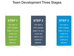 Team Development Three Stages