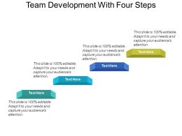 Team Development With Four Steps