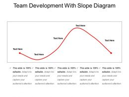 Team Development With Slope Diagram