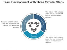Team Development With Three Circular Steps