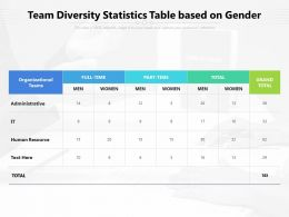 Team Diversity Statistics Table Based On Gender
