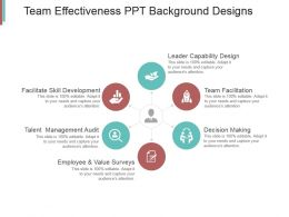 Team Effectiveness Ppt Background Designs