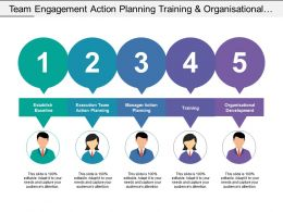 Team Engagement Action Planning Training And Organisational Development