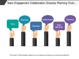 Team Engagement Collaboration Diversity Planning Trust Accountability